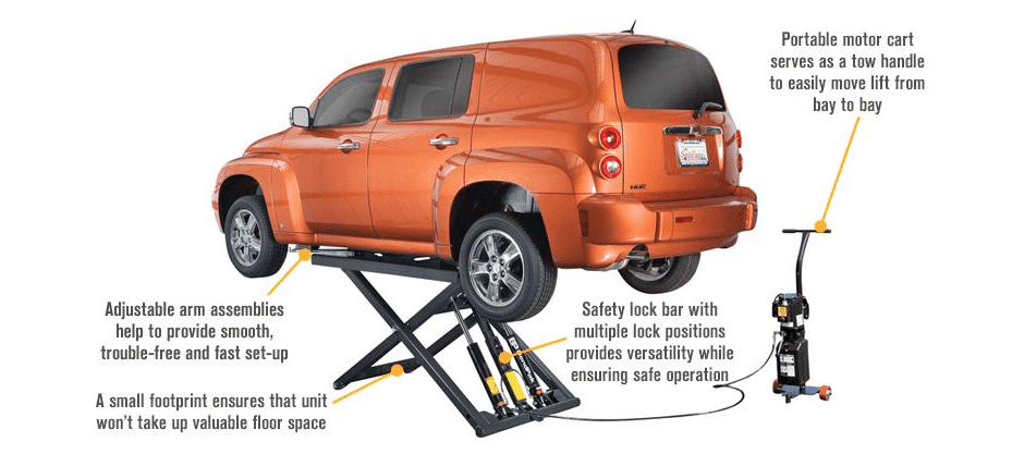 BendPak Scissor Lift For Home Garage Benefits