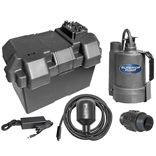 Superior Pump 92900 Review